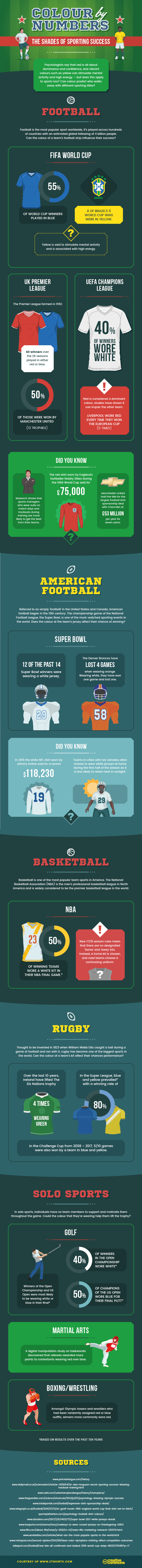 CT Shirts - Sports shirts - colour by numbers v2.jpg